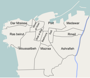 Beirut Districts