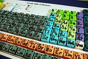 Periodic Table Elements Cupcakes DSC 0117