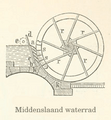 Middenslaand waterrad Meyers